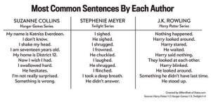 commo phrases